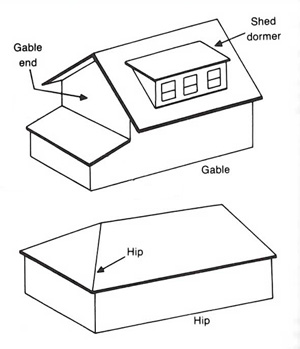What Roof Is Best For You Gable Shed Hip on gable hip roof design
